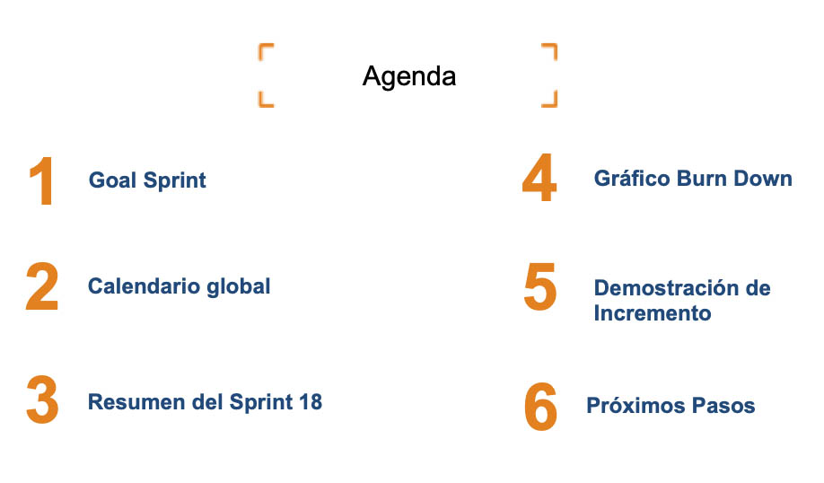Ejemplo de Agenda de Sprint Review