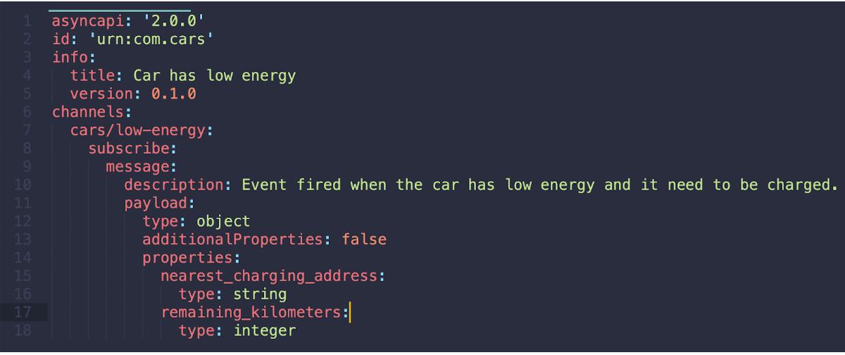 Event-Driven